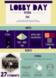 mus-lobby-day-2015